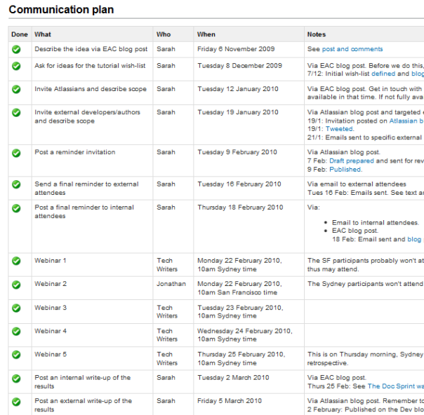 Communication Plan Communication Plan Agile